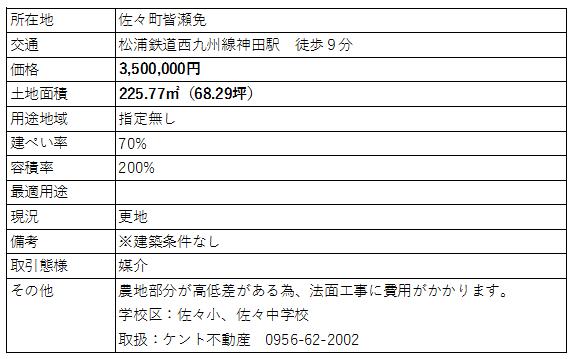 kento-sazakaize%20350.png